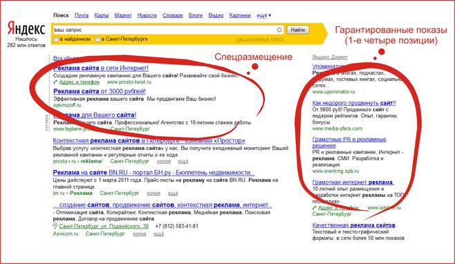 Пример контекстной рекламы (SERP)